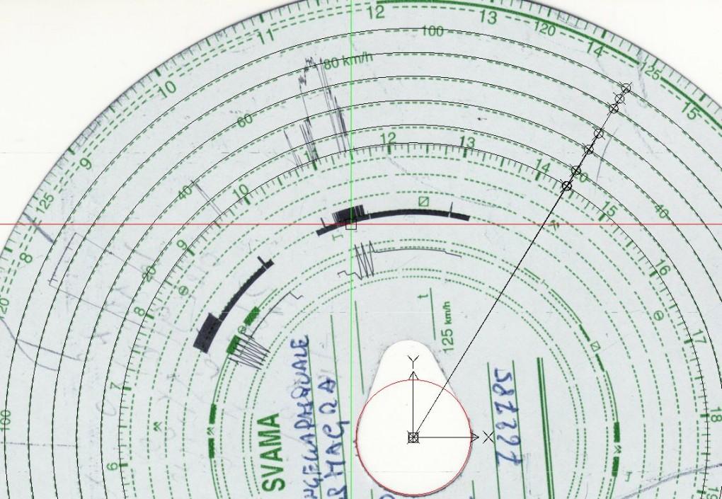 Esempio di analisi del disco analogico