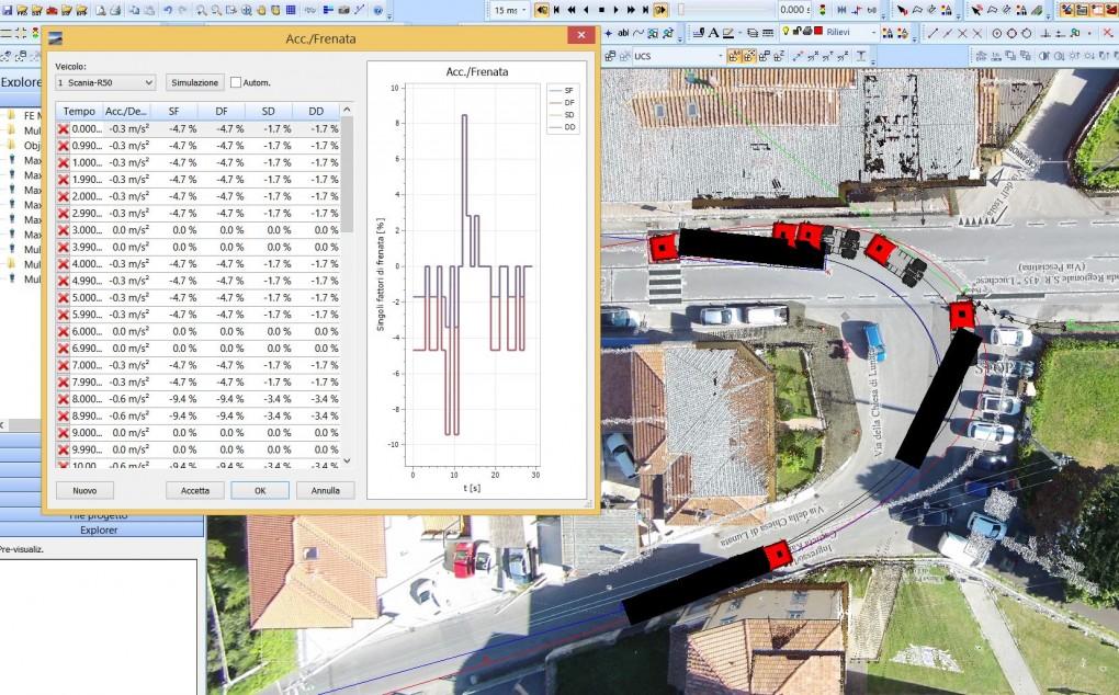 Dati del cronotachigrafo importato nel software di ricostruzione dei sinistri PC-Crash